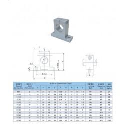 2pcs SK12 Bracket 12mm Linear Rail, Shaft, Rod Support CNC Robotics DIY Projects