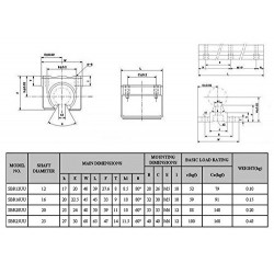 1pcs SBR16UU 16mm Rod Linear Ball Block Bearing for CNC Robotics DIY Projects