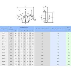 2Pcs SHF25 Bracket 25mm Linear Rail, Shaft, Rod Support, For CNC 3D Printer Robotic DIY